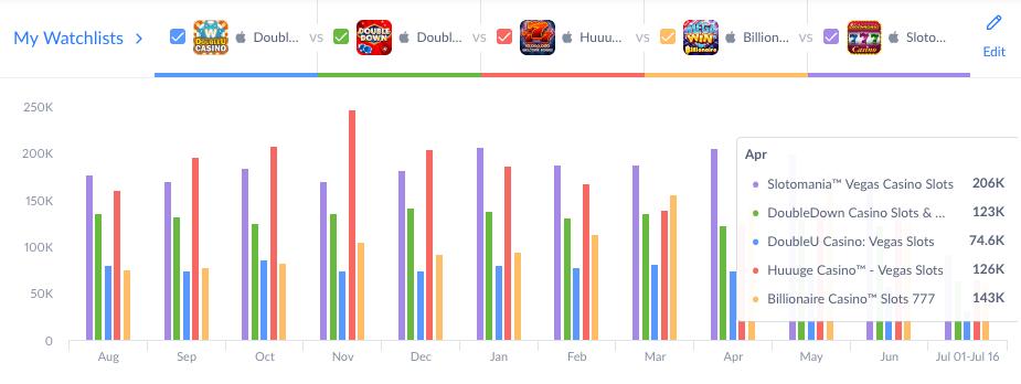 Compare Apps Screenshot 1