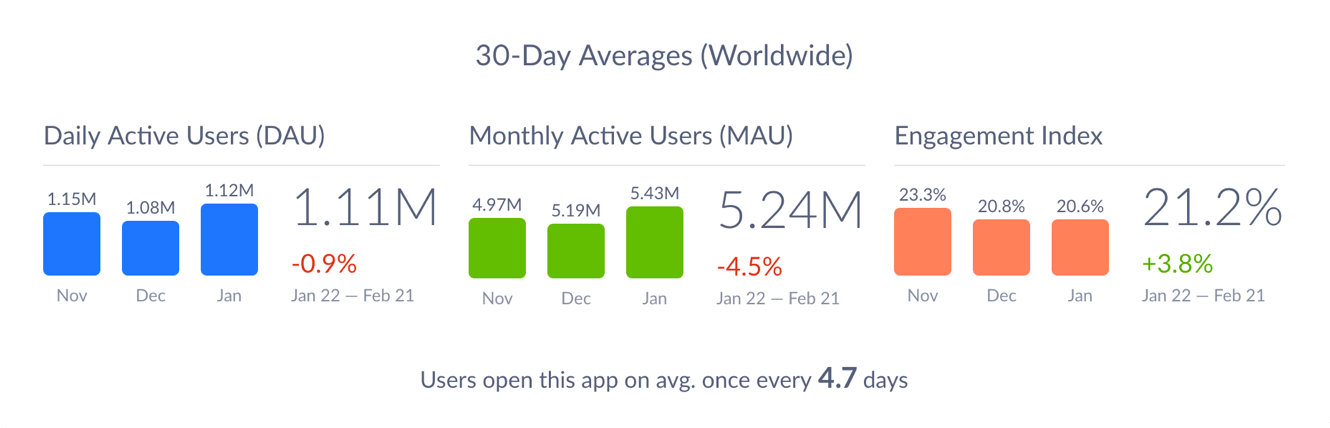 App Usage Screenshot