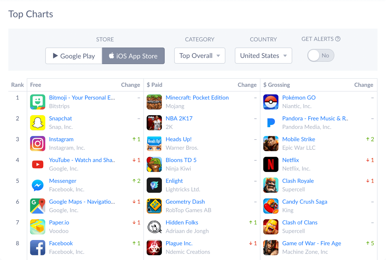 Top Charts Screenshot 1