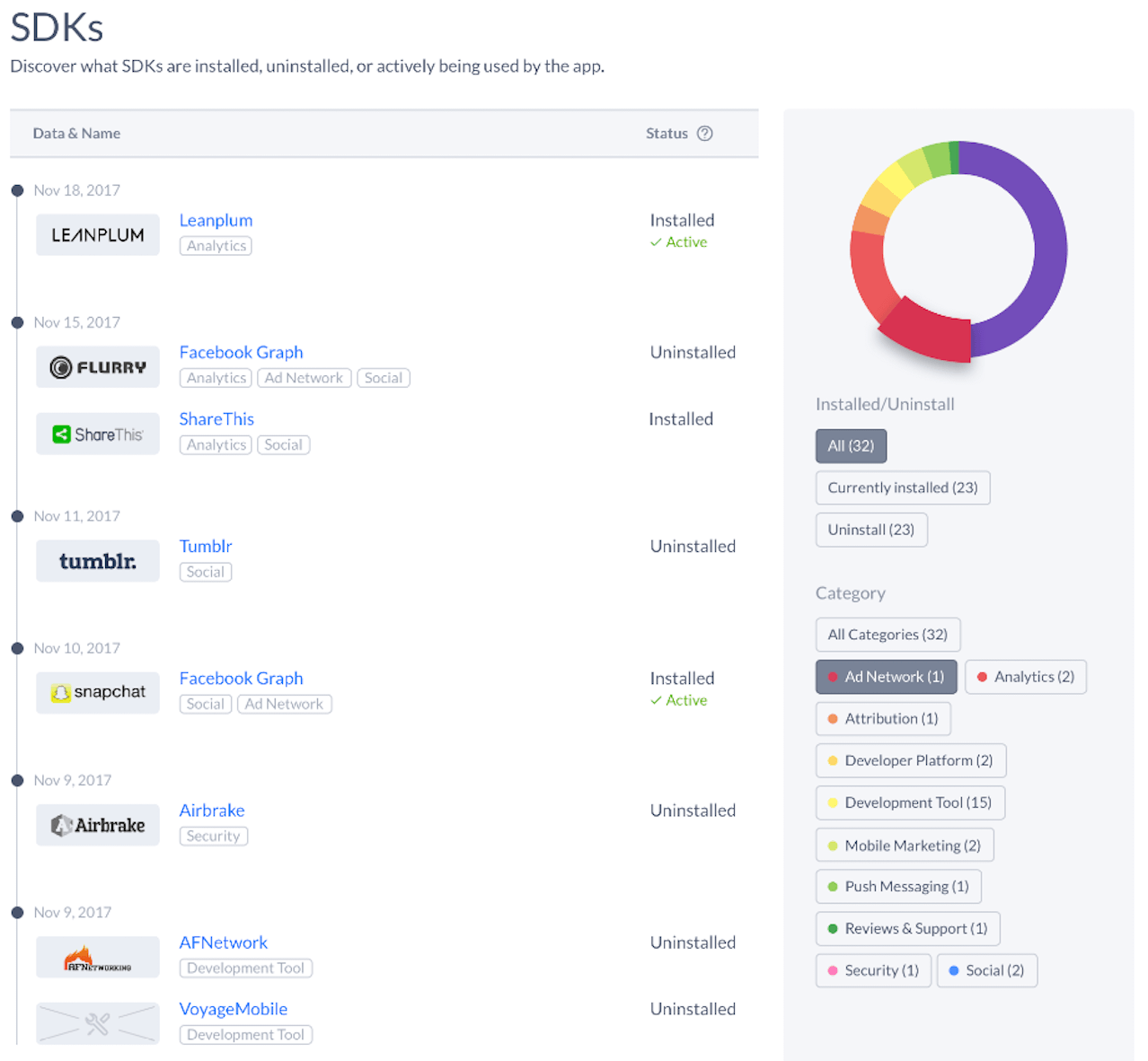 Screenshot Sdk Insights