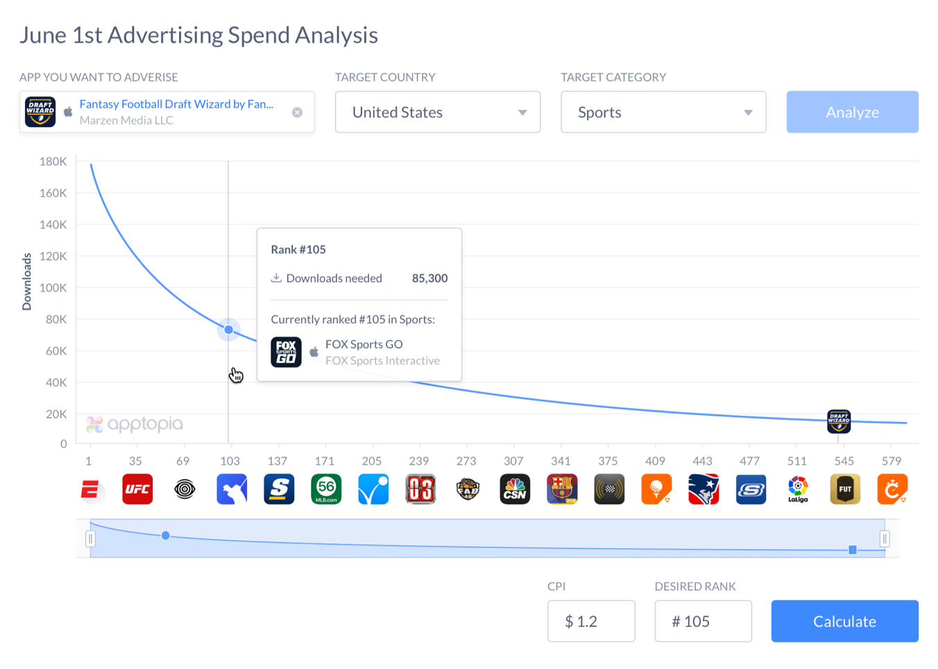 Ad Tool Spend Screenshot