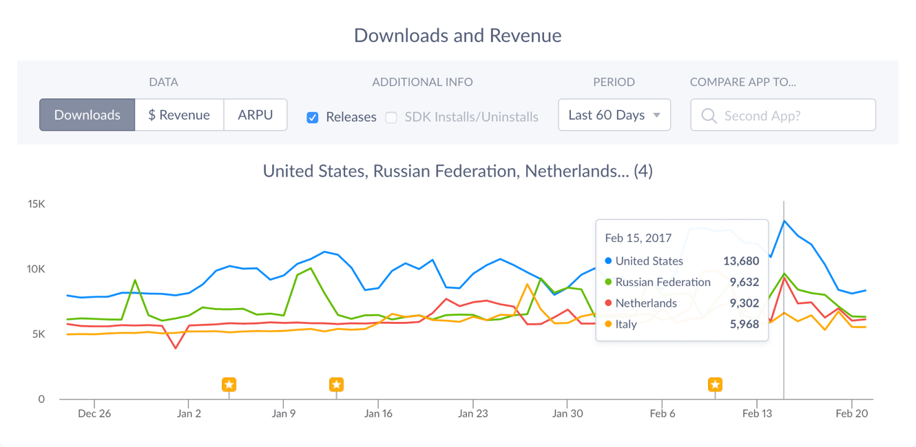 App Downloads & Revenue Screenshot 1