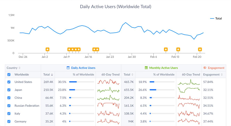 App Usage Screenshot