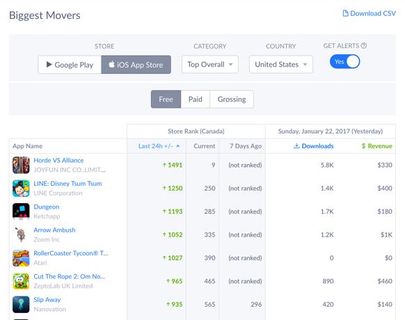 Biggest Movers Screenshot
